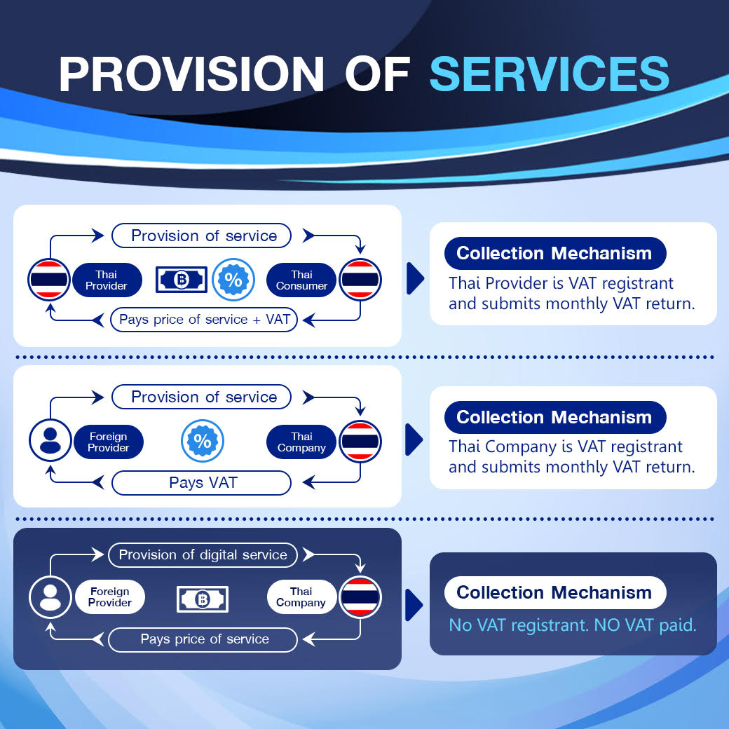 provision-of-services
