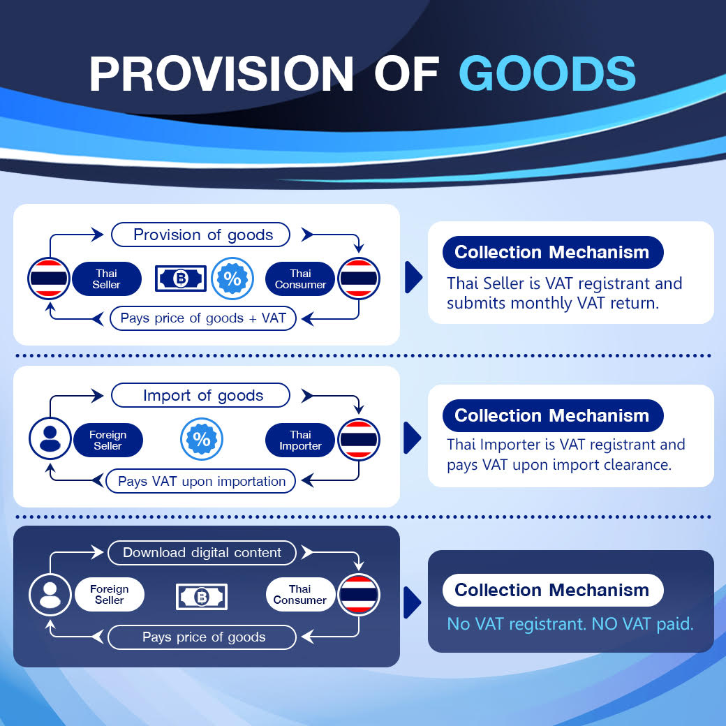 provision-of-goods